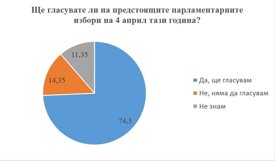 https://rego.bg/wp-content/uploads/2021/03/%D0%A9%D0%B5-%D0%B3%D0%BB%D0%B0%D1%81%D1%83%D0%B2%D0%B0%D1%82%D0%B5-1.jpg